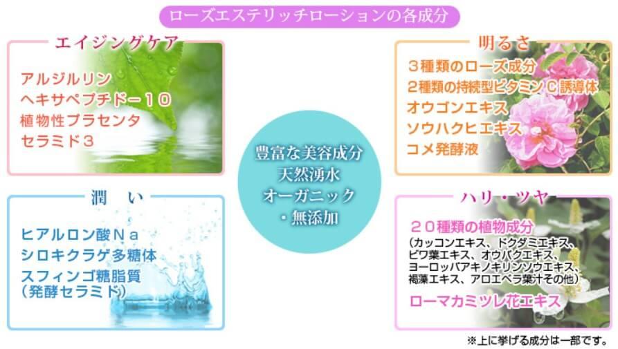 ブルークレール化粧水の美容成分