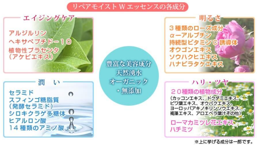 ブルークレール美容液の美容成分