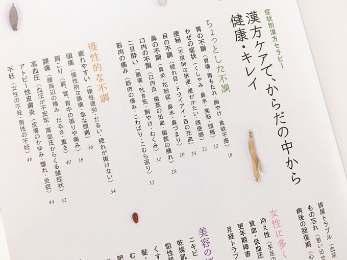 書籍漢方のすすめの目次